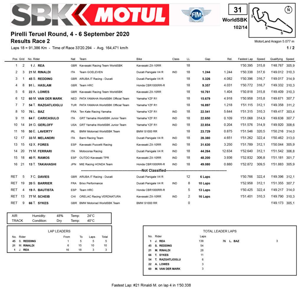 results_sbk